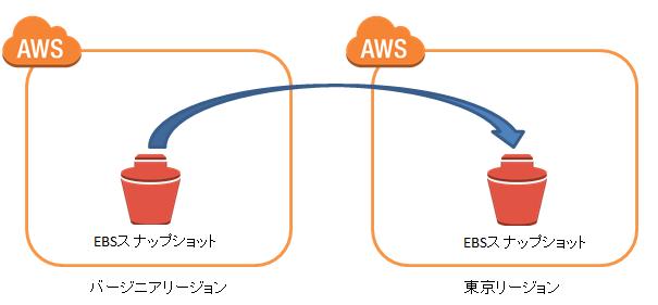 EBS-copy2