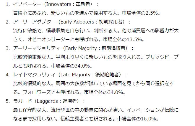 innovators-0
