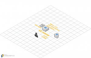 AWSのEC2でリリースされたインタンスタイプ「t2.nano」でWordPress構築してベンチとってみた。