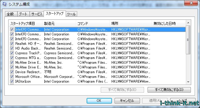 s-windows-startup-check-list-920160218