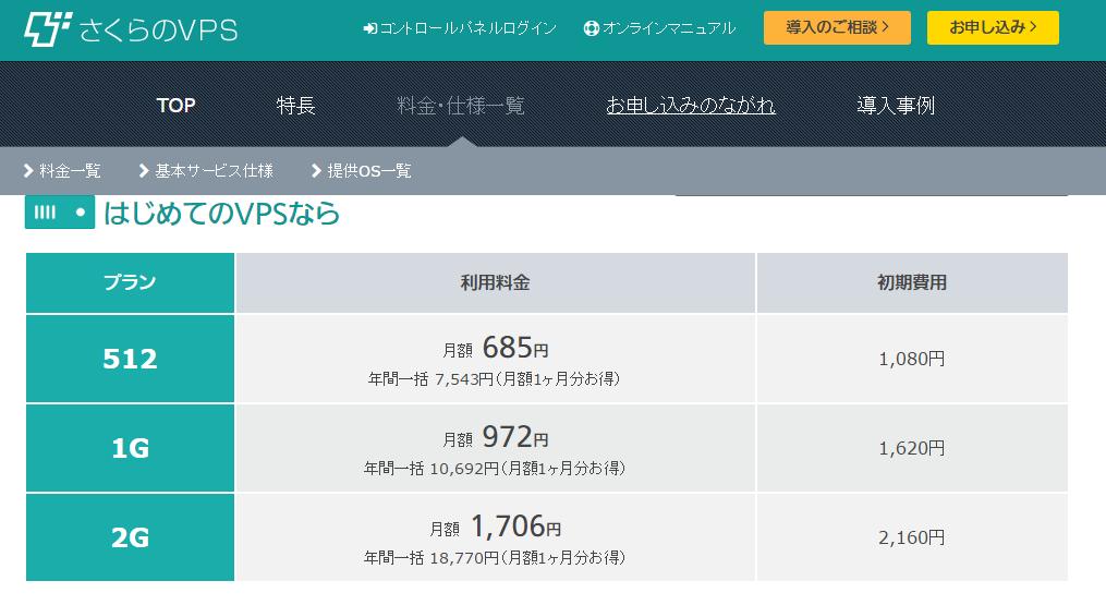 sakura-vps-cost