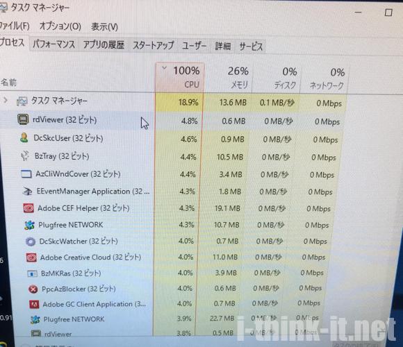 タスクマネージャーで見たCPU使用率100%