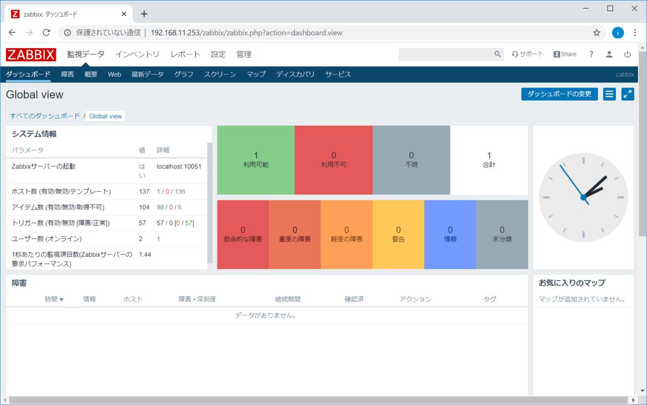 ZABBIX管理画面が日本語